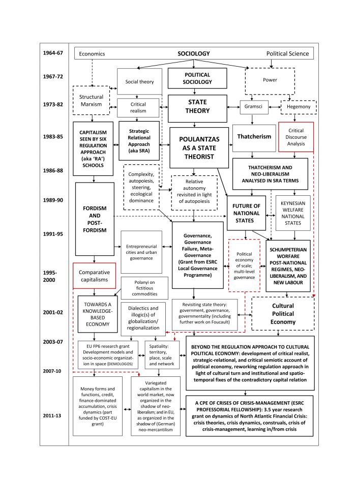 Diagram-Bob-Jessop