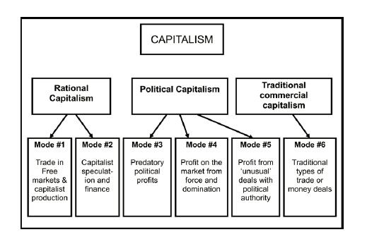 Communism Essays (Examples)