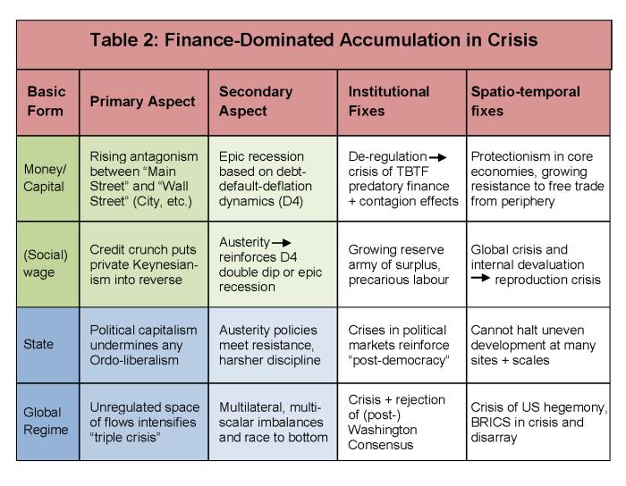 F-2013 Democracy-Tridico-final Table 2