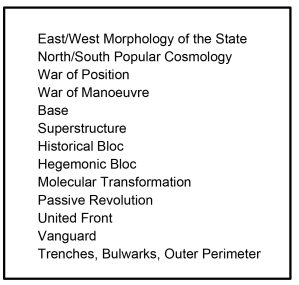 E-2005c-Gramsci-Space-Preprint